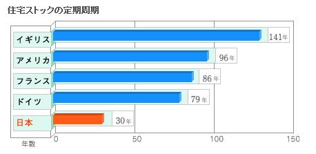 %e3%83%93%e3%83%ab%e3%83%bb%e3%83%9e%e3%83%b3%e3%82%b7%e3%83%a7%e3%83%b3%e3%81%ae%e9%95%b7%e5%af%bf%e5%91%bd%e5%8c%96-%e3%82%b3%e3%83%b3%e3%82%af%e3%83%aa%e3%83%bc%e3%83%88%e8%a8%ba%e6%96%ad
