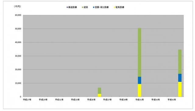 lcc%e3%82%b0%e3%83%a9%e3%83%95